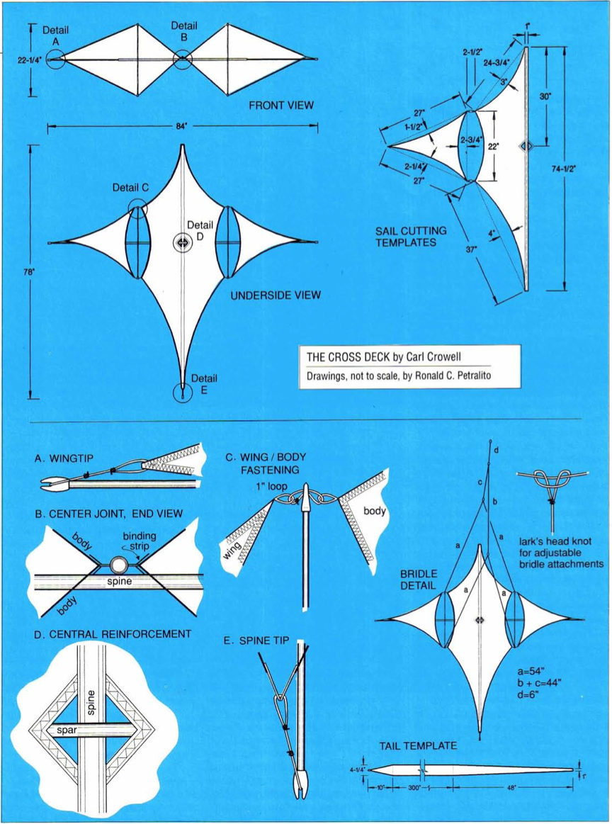 Issue 71 kite plan crowell cross deck again now make curves foe the edges as you see fit my deflection figures are given and i would not exceed them on the first time around baanklon Choice Image