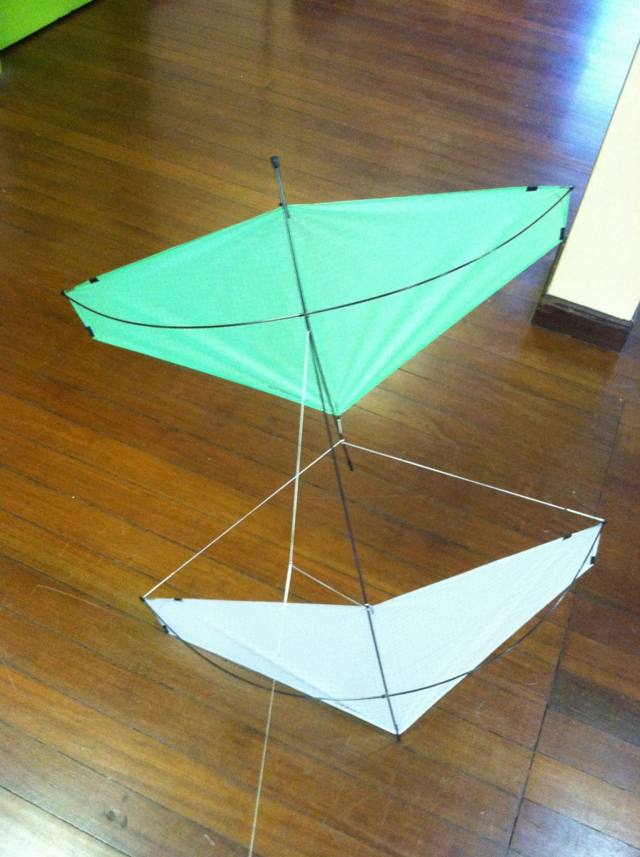 Review biplutz kitelife for Indoor kite design